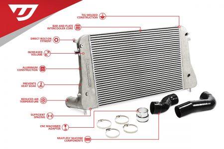 Unitronic Intercooler Kit for 1.8/2.0 TSI Gen3