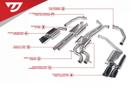 Unitronic Cat-Back Exhaust System for Audi B8/B8.5 S4/S5