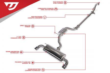 "Unitronic 3"" Turbo-Back Exhaust for VW Mk6 GTI"