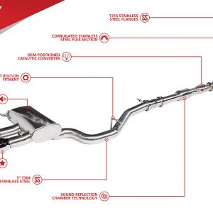 "Unitronic 3"" Turbo-back Exhaust for VW Mk6 Golf R"
