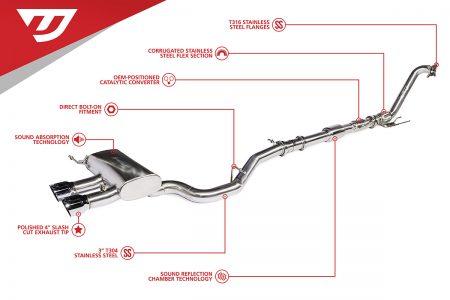 "Unitronic 3"" Turbo-back Exhaust for VW Mk6 Golf R"